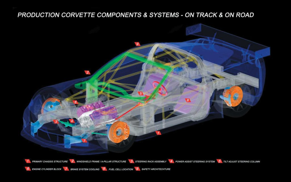 2010 Production Corvette Components & Systems - on Track & on the Road.
