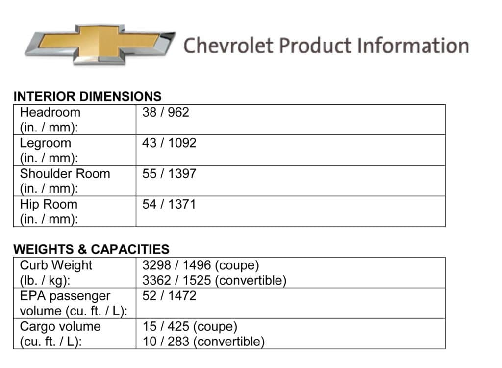 2018 Chevrolet Corvette Stingray Product Guide and Specifications. Interior Dimensions, Weights & Capacities.