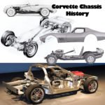 Corvette Chassis history from the C1 through the C6 Corvette Z06 and ZR1 models.