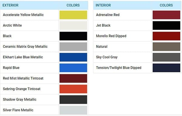 2021 Chevrolet Corvette Stingray Color Choices