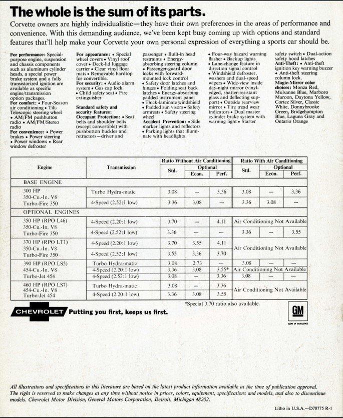 1970 Corvette Brochure Page 12
