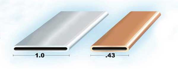 A typical 4-row copper radiator uses 7/16-inch tubes while the aluminum radiators use two rows 1-inch tubes. Then the copper radiator uses a ½-inch tall fin while the aluminum radiator uses a 3/8-inch fin. The shorter fin increases the number of tube layers in a given stack up. For example, an 18.5-inch tall radiator has 30 layers for the copper unit versus 40 layers for the aluminum. So you have more layers per stack up and more surface area in each layer.